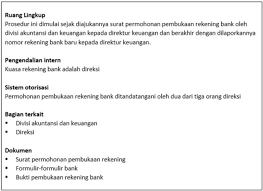 Standard Operating Procedure Cara Buka Rekening Bank