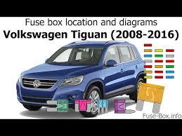 vw tiguan fuse box diagram get rid of