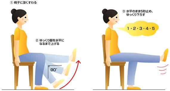 Image result for 膝の曲げ伸ばし