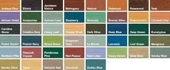 Wood Paint Outdoor Wood Paint Colours