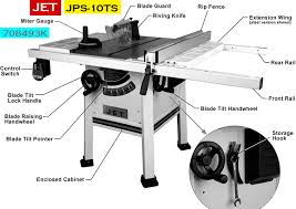Best Cabinet Saw Reviews Of The Best Cabinet Table Saws For Woodworkers