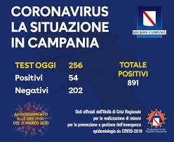 Coronavirus Napoli e Campania 21 marzo, ultime notizie e aggiornamenti
