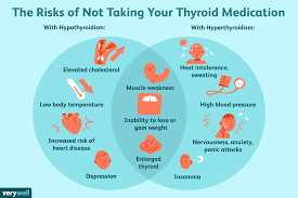 don t take your thyroid cation