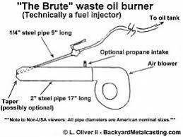 homemade waste oil burner injector
