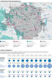 Area B Milano, la cartina con la mappa dettagliata dei varchi - Il ...