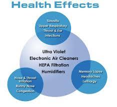 how uv light kills bacteria virus and