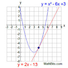what do linear quadratic systems look