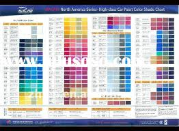 car paint chart manufacturers