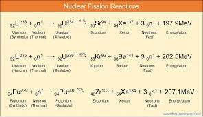 difference between nuclear fission and