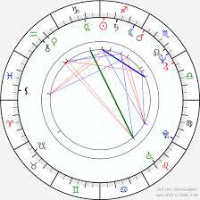 Michael Milhoan Birth Chart Horoscope, Date of Birth, Astro