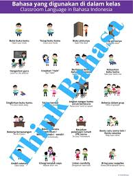 classroom language in bahasa for lote classroom