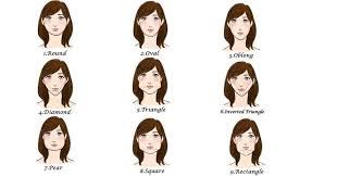 how to contour round face a