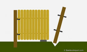 Install Bamboo Fence Panels With Brackets