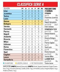 Calcio: domani al via la Terza Giornata del campionato Serie A Tim ...