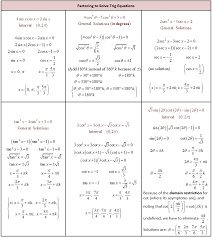 solving trigonometric equations she