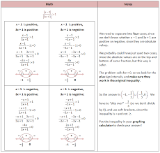 advanced functions polynomial equations