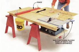 Table Saw Rip Fence Extension