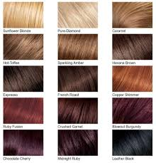 best hair color for your skin tone