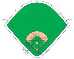 Https Www Baseballsask Ca Assets Baseball Field Development Construction Pdf
