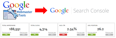 google-search-console-search-analytics-api-dashboards | Altitude ...