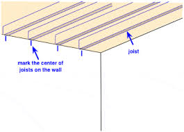 how to install a drywall ceiling do