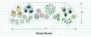 how to design a garden for partial shade