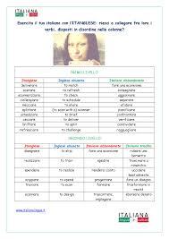 ITANGLESE - Italiano o inglese? - ITALIANA - Lingua e Cultura