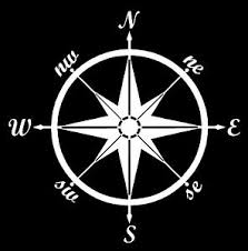 Compass Vinyl Decal Sticker Car Boat Window Wall Nautical Sailing Anchor Ship Ebay