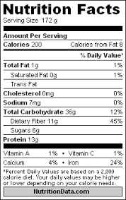 self nutrition data food facts