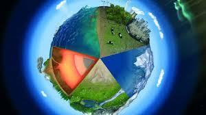 Какие существуют оболочки Земли: водная, твердая, живая и воздушная