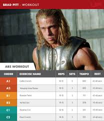 how to get a body like brad pitt abs