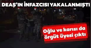 Bursa Haberler