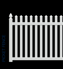 Browse Superior Plastic Product S Selection Of Vinyl Fencing Catagories