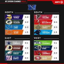 Week 6 NFL Standings ...