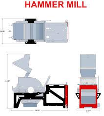 25 best hammer mill design