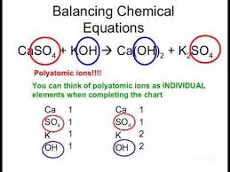 how do you balance equations with