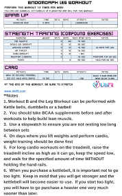 womens gym workout plan for beginners