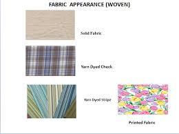 woven fabric name appearance image