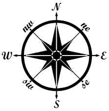 Compass Vinyl Decal Sticker Car Boat Window Wall Nautical Sailing Anchor Ship For Sale Online
