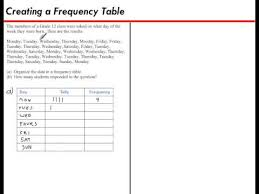 frequency tables with videos