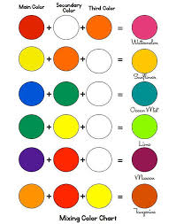 mixing paint colors color mixing chart