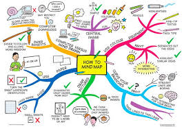 Never Run Out Of Things To Say Again – Effective Brain Storming ...