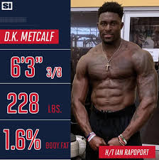 The Internet Is Hilariously Roasting DK Metcalf's Attempt At Running A  Route in 2020 | Running, Route, Make me laugh
