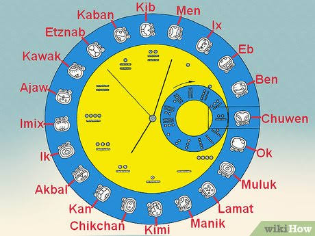 Image result for mayan calendar haab long count Tzolkin""