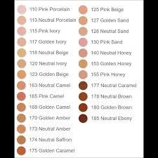 makeup forever pro finish powder 123