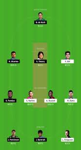 KKR vs MI Dream 11 Prediction IPL 2020 ...