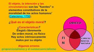 CATEQUESIS 27, 1 MORALIDAD DE LOS ACTOS HUMANOS - YouTube