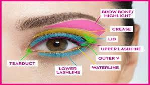 eye makeup pics tips saubhaya makeup