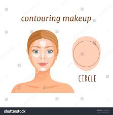 highlighting shading round female face