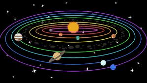 Činnosti Sluneční Soustavy Sluneční Soustava pro Děti